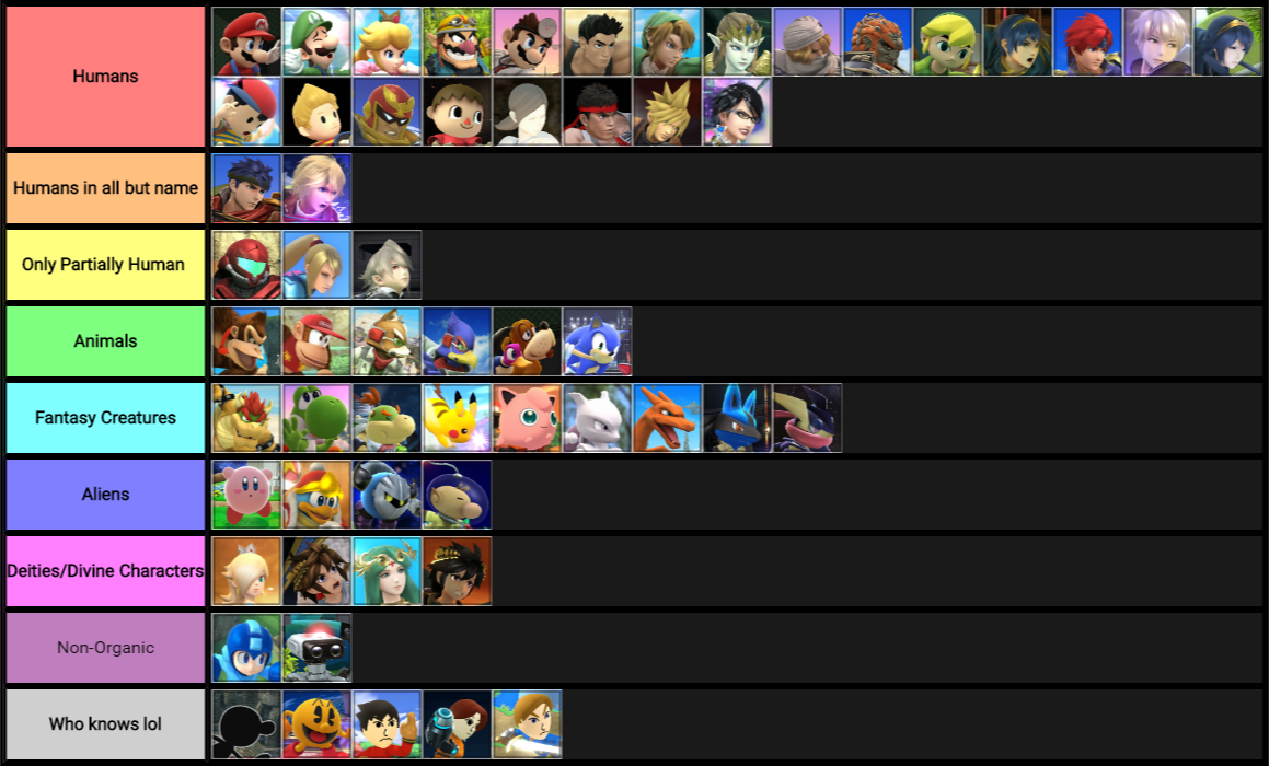 smash bros characters by species super smash brothers know your