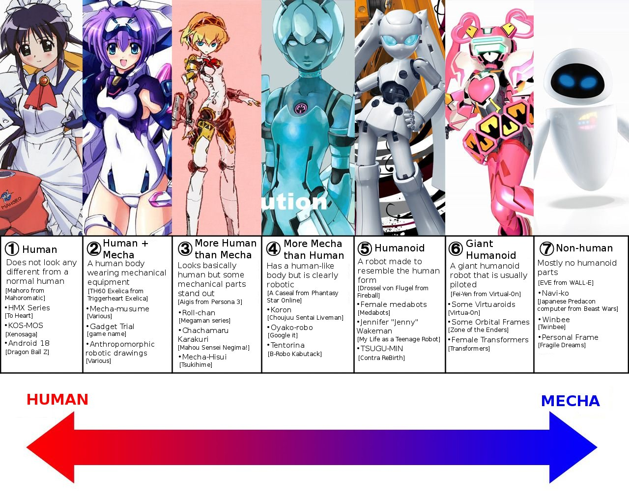 Mecha Scale   Furry Scale   Know Your Meme