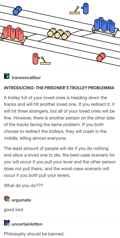 Prisoner's Dillemma   The Trolley Problem   Know Your Meme