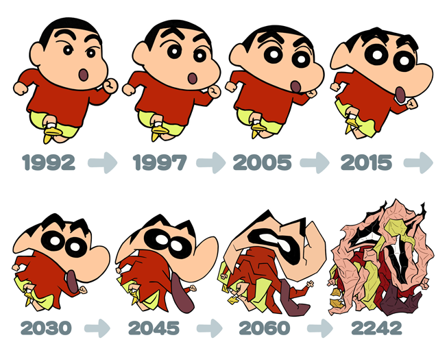 omg why shin chan lolgraphs know your meme