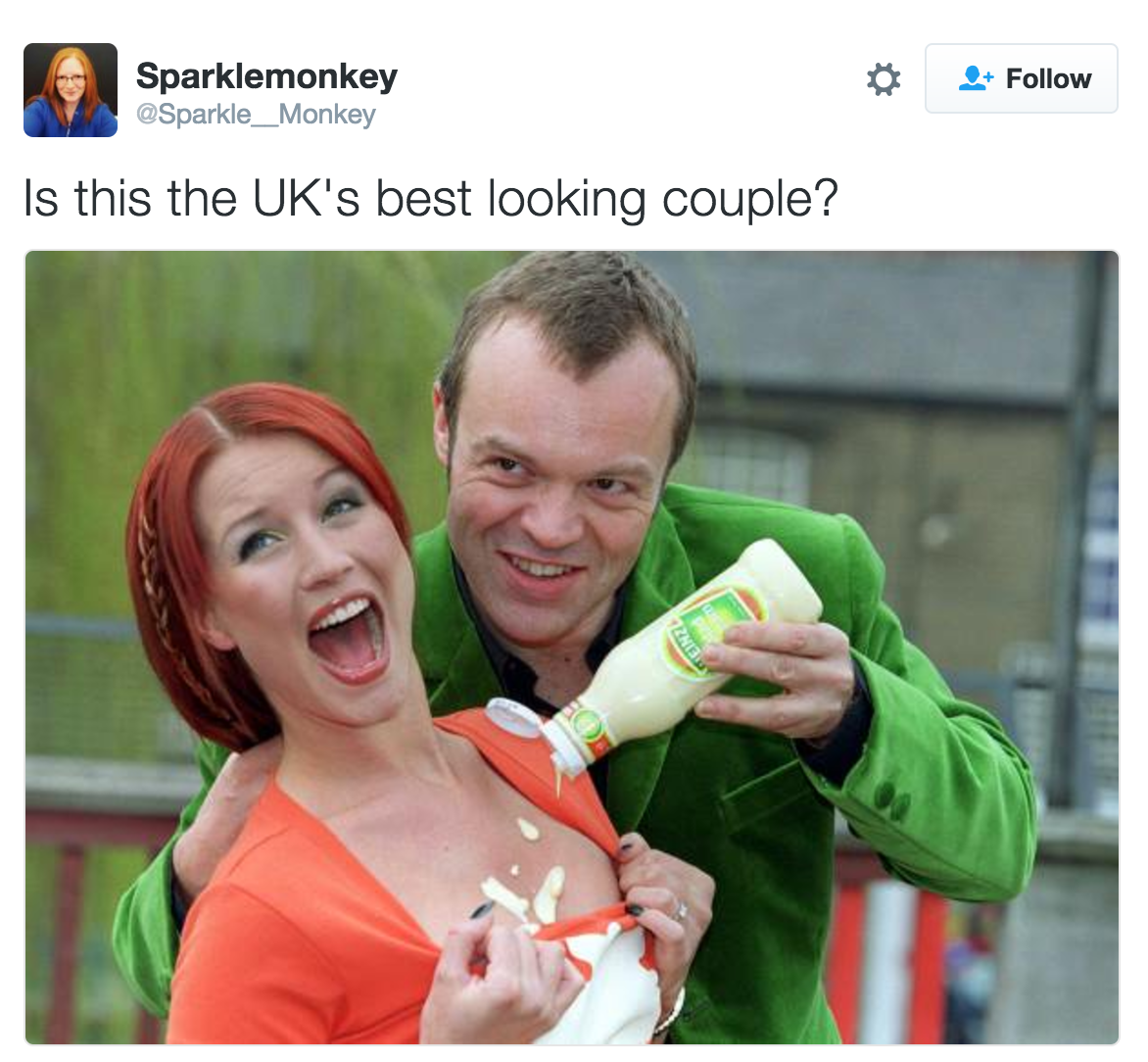 What best looking couple britain looks like