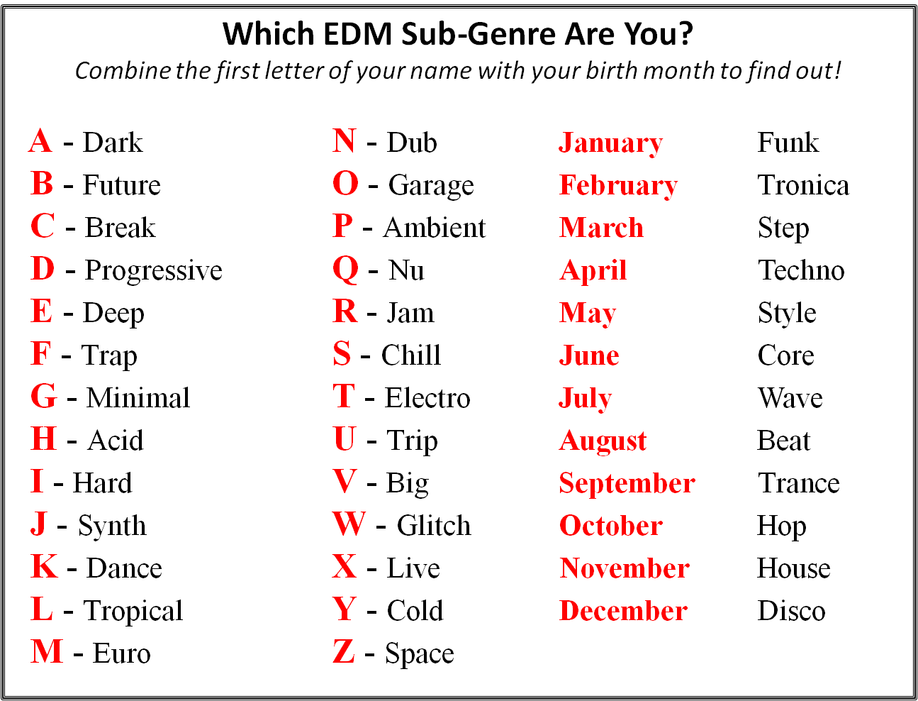 Which EDM Sub Genre Are You? | Electronic Dance Music (EDM) | Know