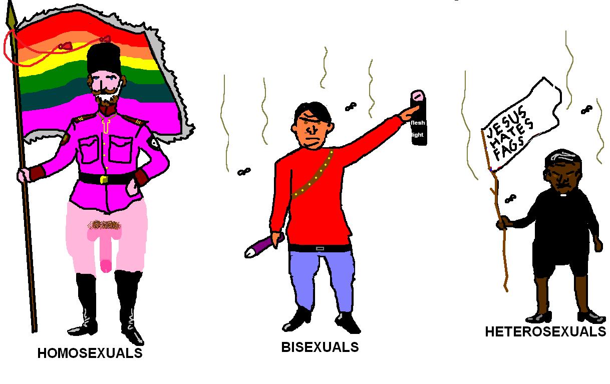 Heterosexism Homosexuality