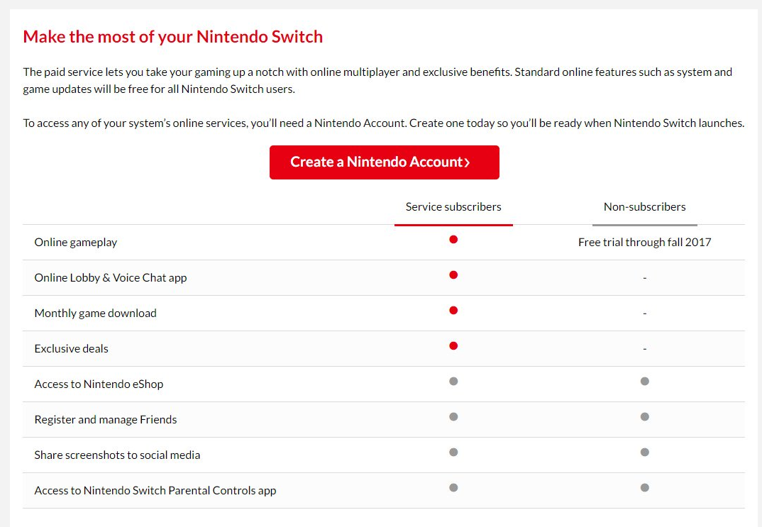 switch online service nintendo switch know your meme