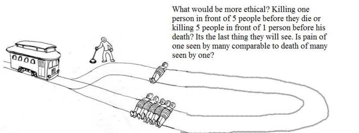 The Trauma Problem The Trolley Problem Know Your Meme