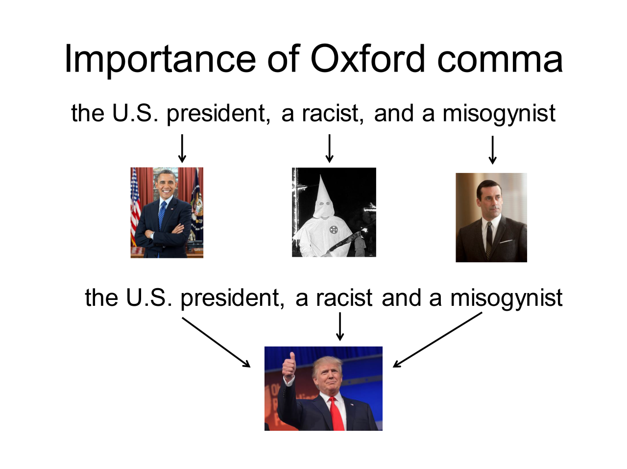 Importance of oxford comma the u s president a racist and a misogynist the u s