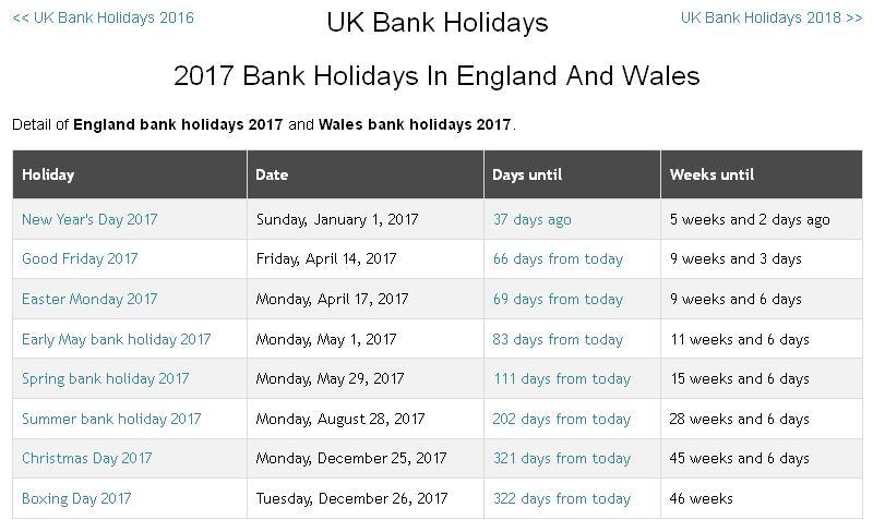 2017 uk bank holidays know your meme