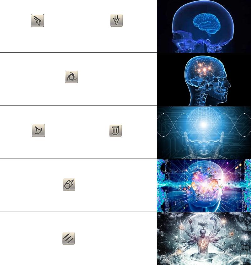 Final Fantasy XIV Jobs | Expanding Brain | Know Your Meme