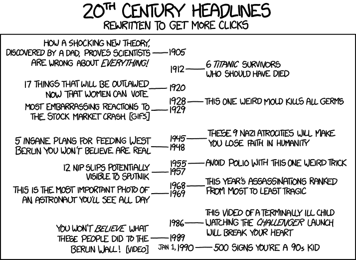 xkcd | Clickbait | Know Your Meme