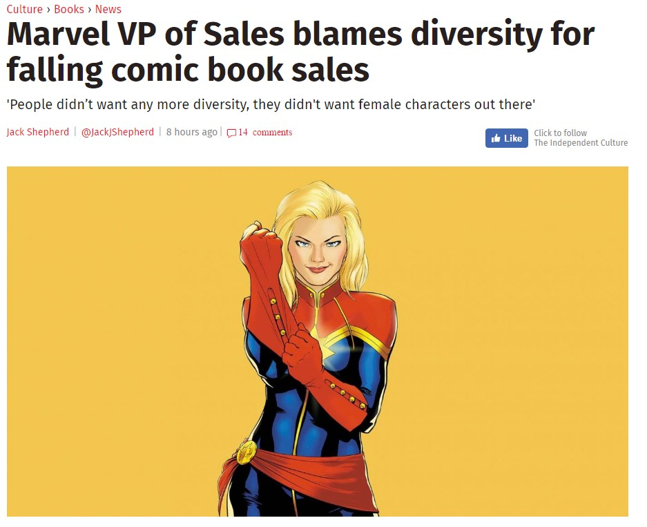 Comic book sales are failing because of our retarded business