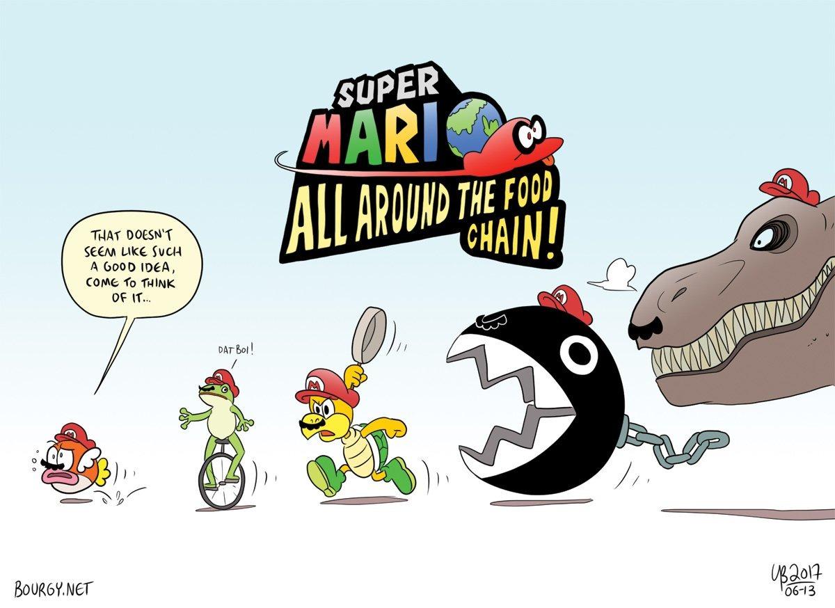 Super Mario Odyssey In A Nutshell Super Mario Odyssey Know