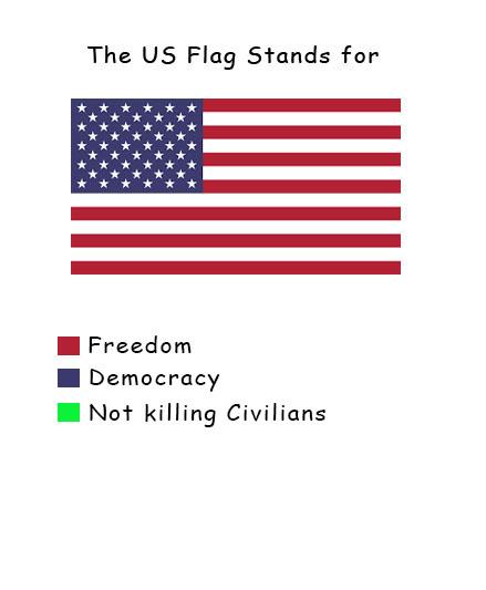 the us flag color representation parodies know your meme