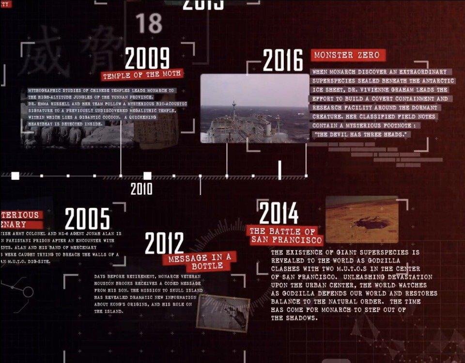 20a2165d673 Godzilla - Mothra and Ghidorah's locations in