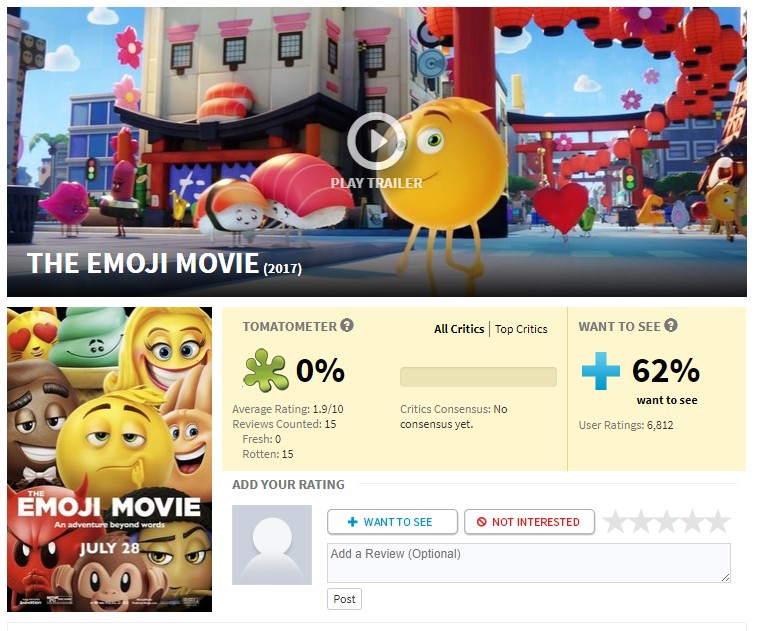 And So The Critics Have Spoken The Emoji Movie Know Your Meme