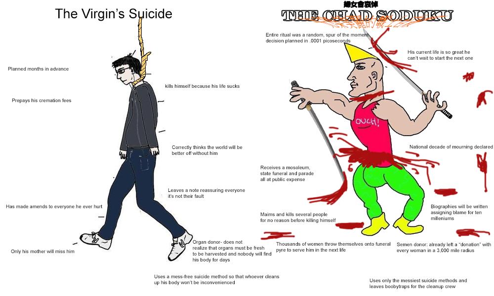 Virgin Suicide Vs The Chad Soduku Virgin Vs Chad