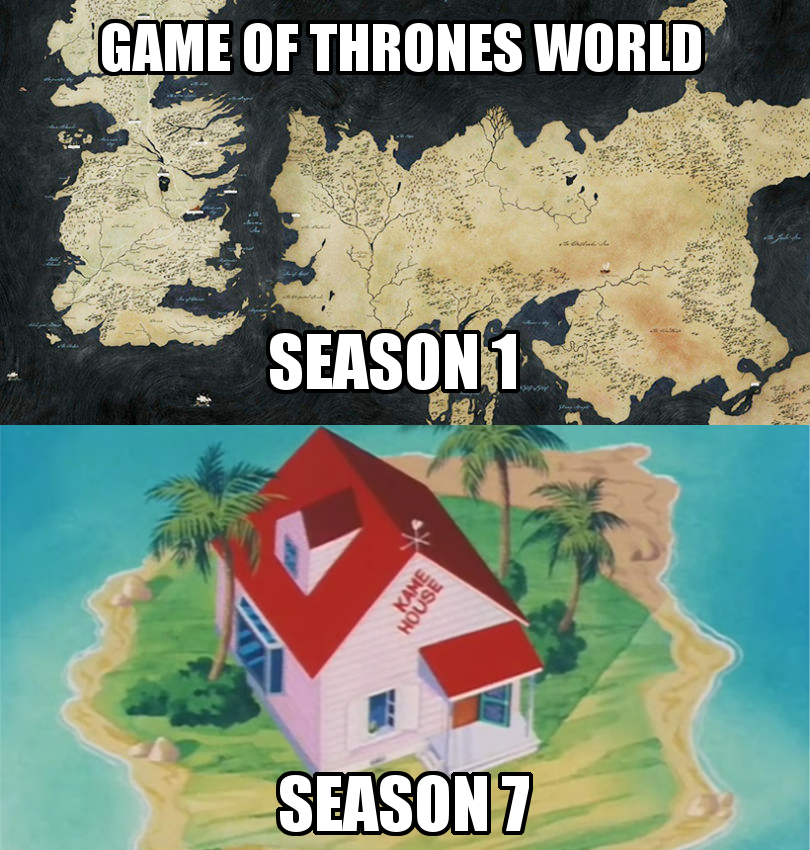 Game Of Thrones Map In A Nutshell Game Of Thrones Know