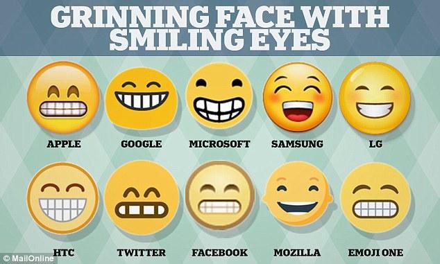 Comparing different emoji   Emoji   Know Your Meme