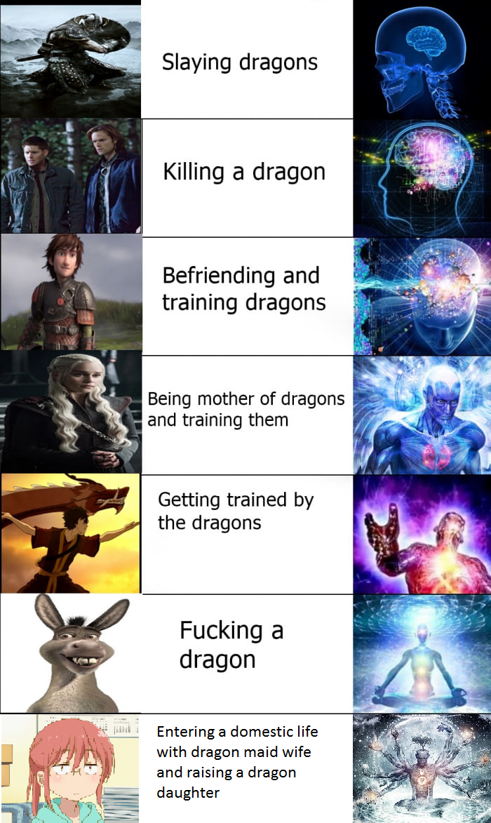 Navigate To A Gas Station >> Reaction to dragons | Expanding Brain | Know Your Meme