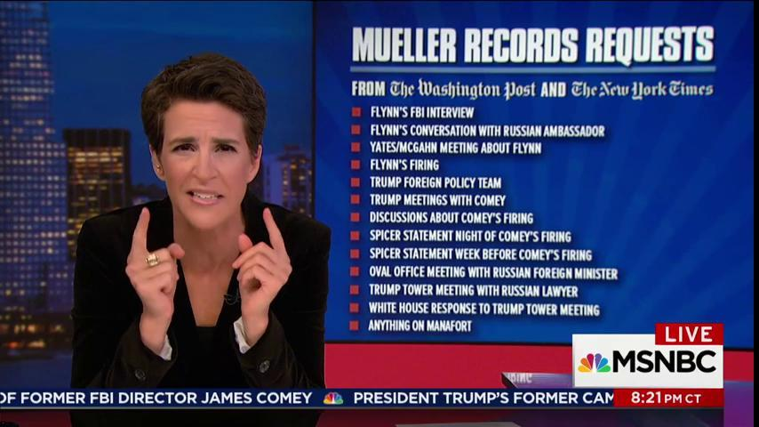 Robert Muellers List Of Requests Russiagate Know Your Meme