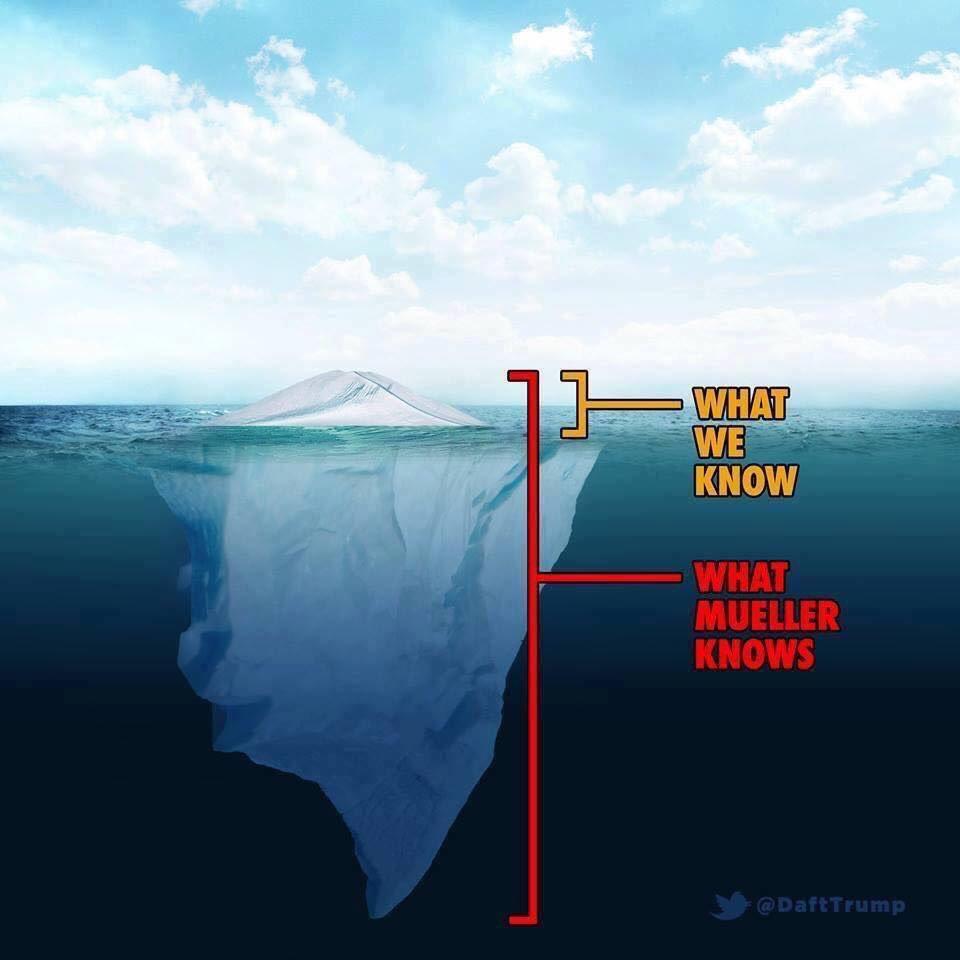 Image result for tip of the iceberg mueller investigation