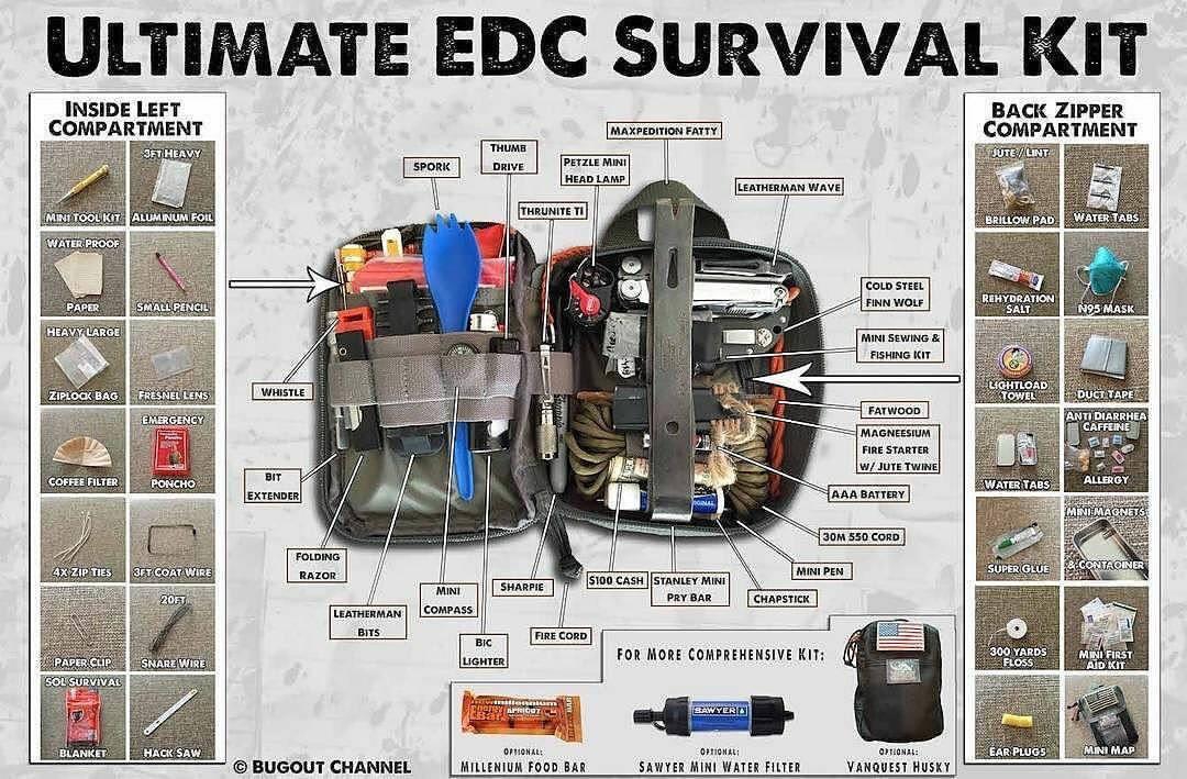 Storm Survival Kit Quickmeme