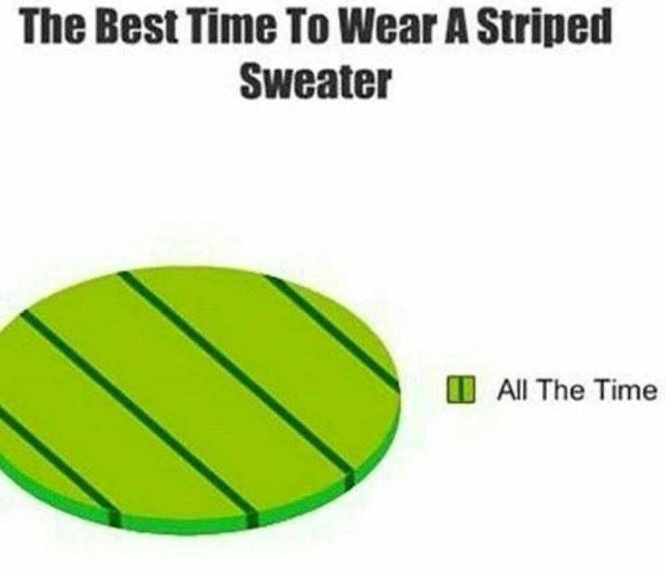 The Best Time To Wear A Striped Sweater Spongebob Squarepants