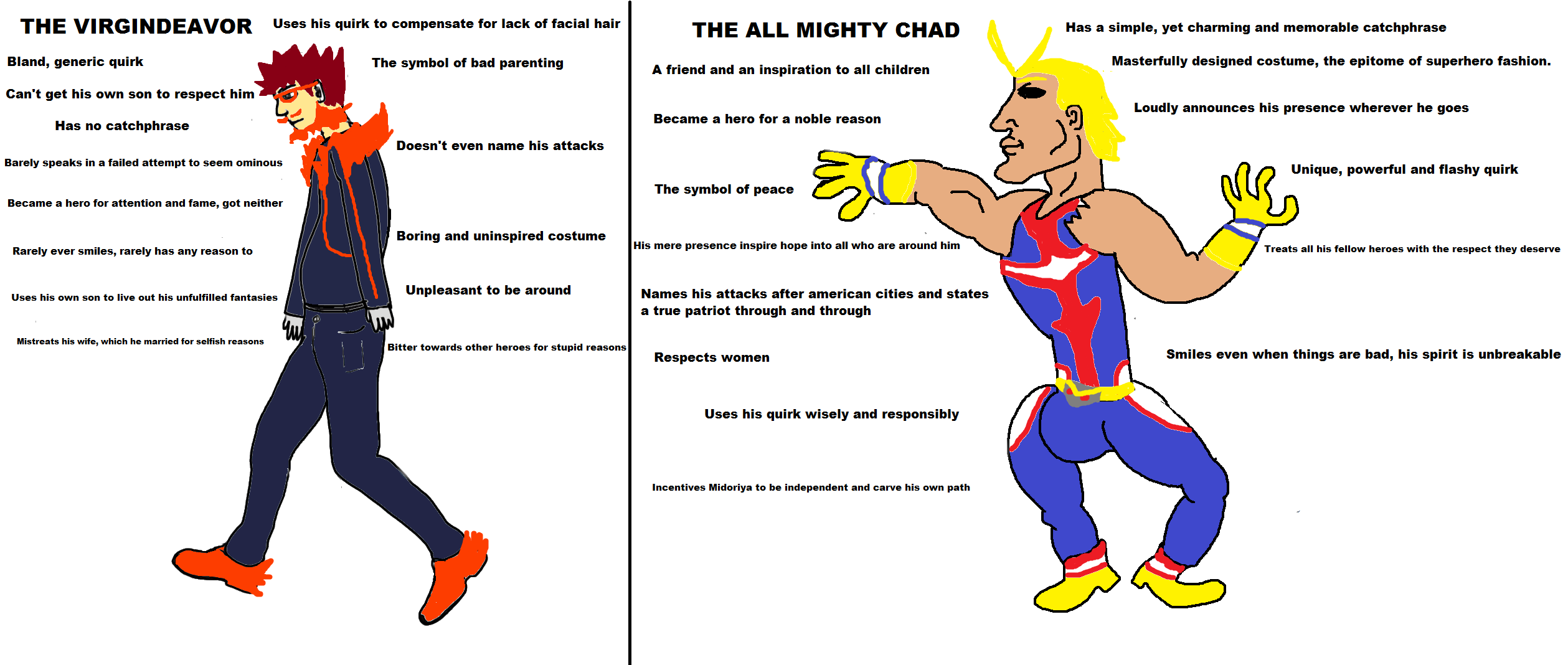 The Virgindeavor Vs  The All Mighty Chad