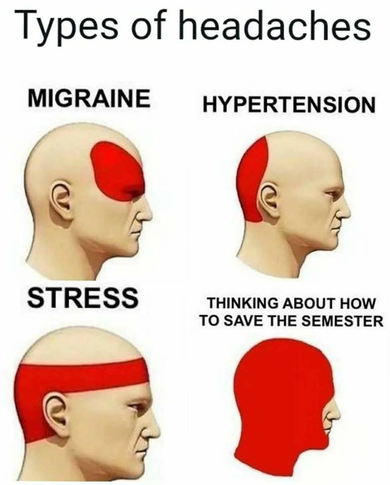 Thinking About How To Save The Semester Types Of Headaches Know