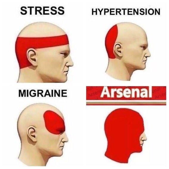 Image result for arsenal meme
