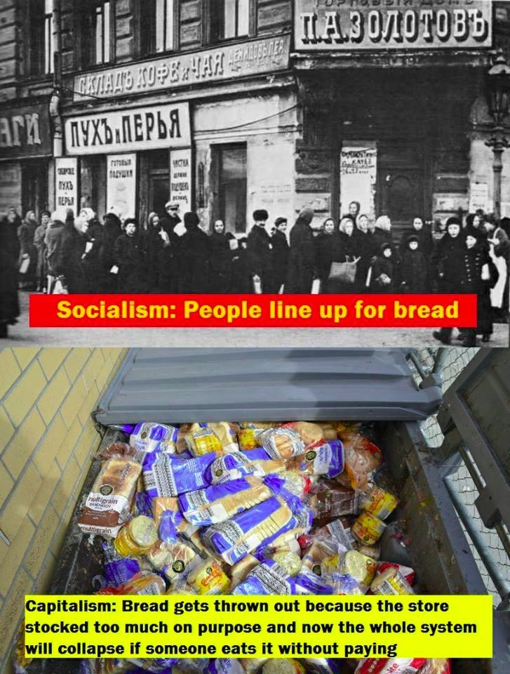 Socialism X Capitalism Marxism Know Your Meme
