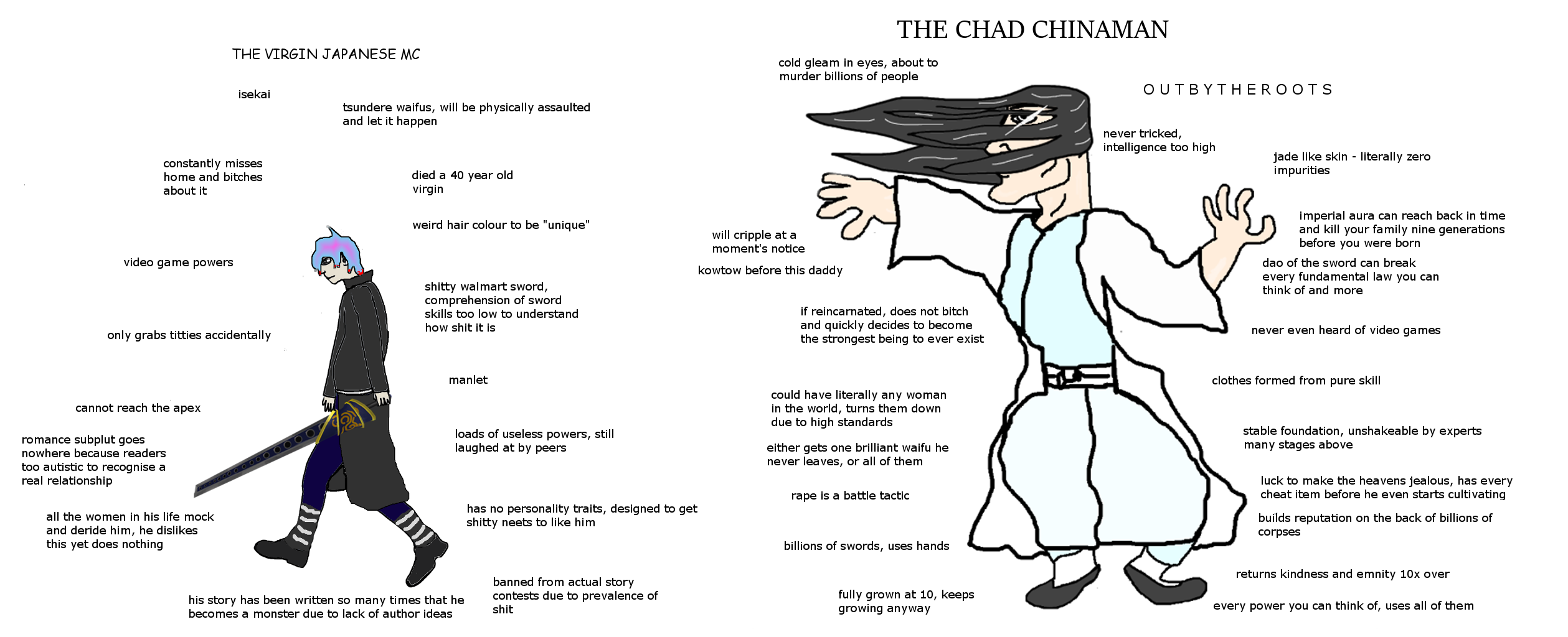 Composite Isekai Protagonist vs Composite Xianxia/Wuxia