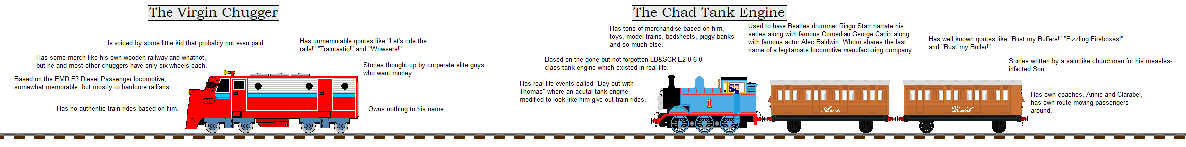 The Virgin Chugger Chad Tank Engine Used To Have Beatles Drummer Ringo Starr Narrate His
