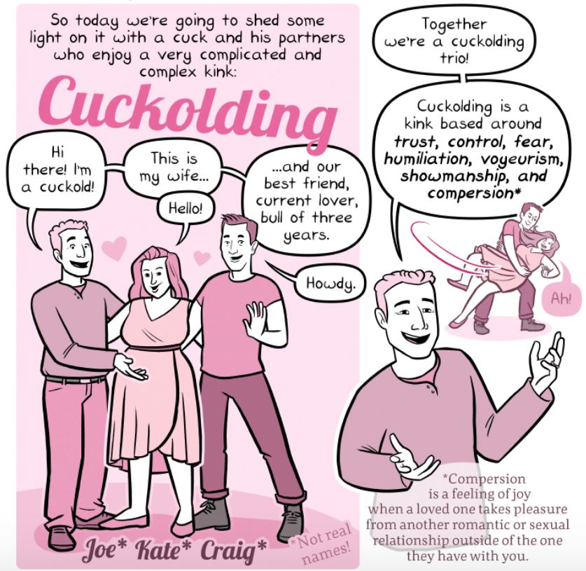 So today we're qoing to shed some Together light on it with a cuck