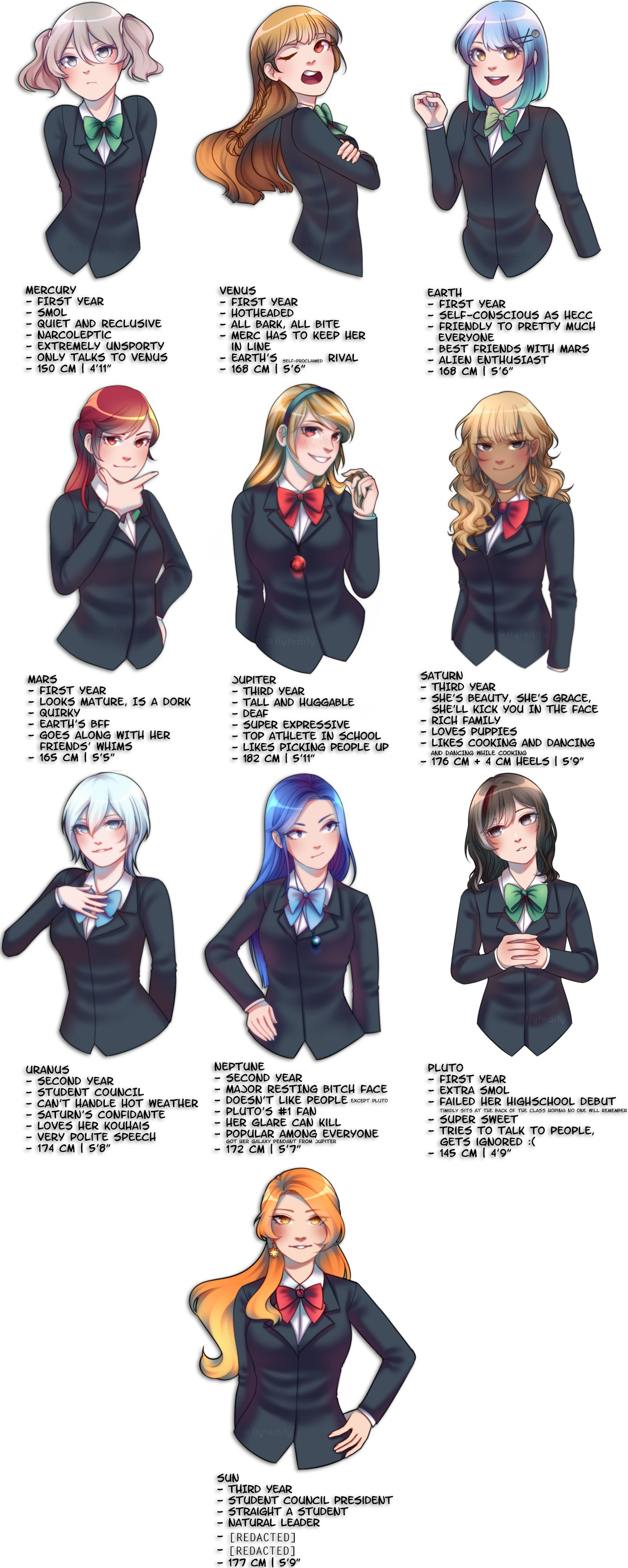 Solar system girls, by flytedify  | Earth-chan | Know Your Meme