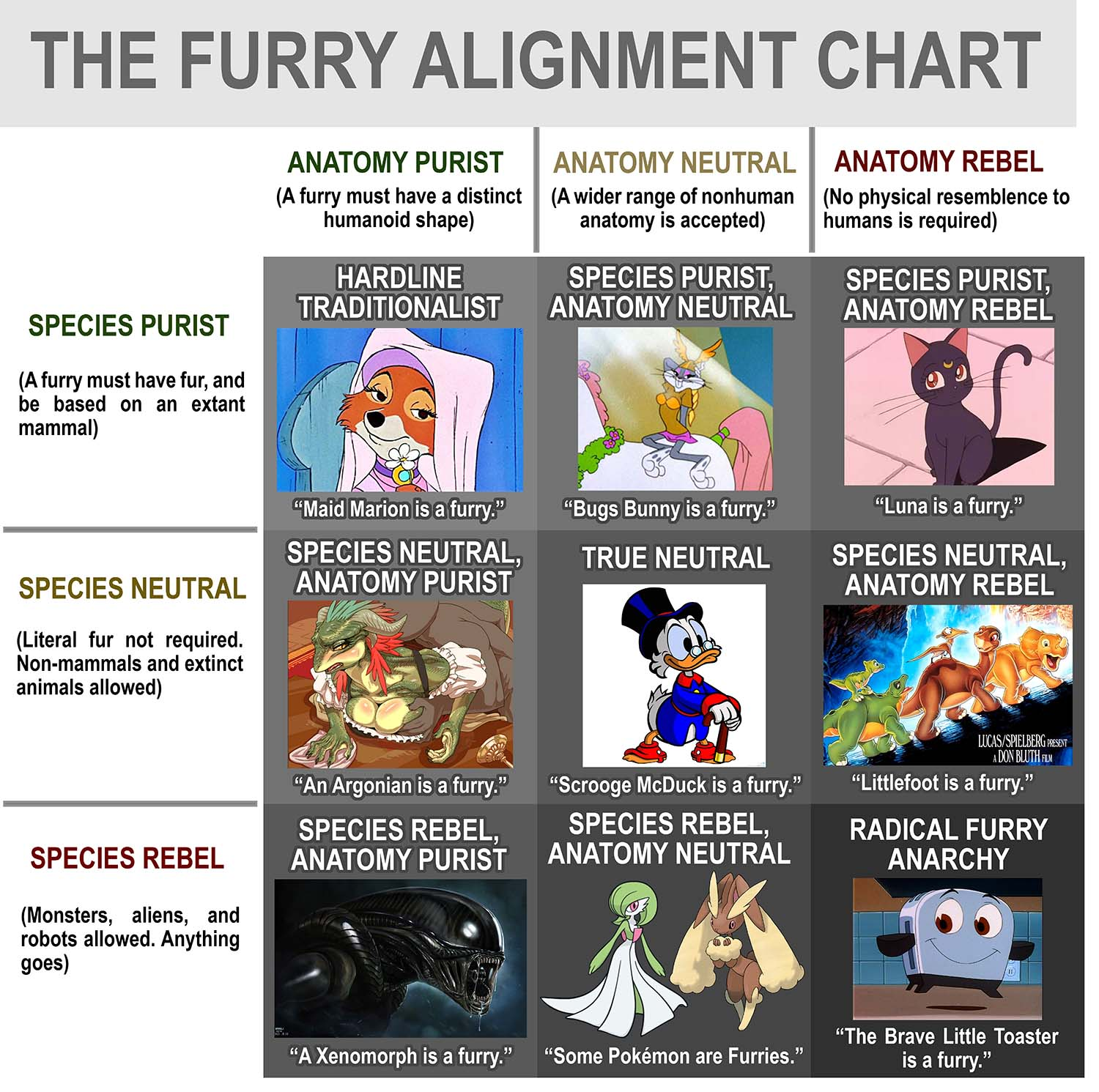You Have Heard Of The Furry Scale Not Get Ready For The Furry