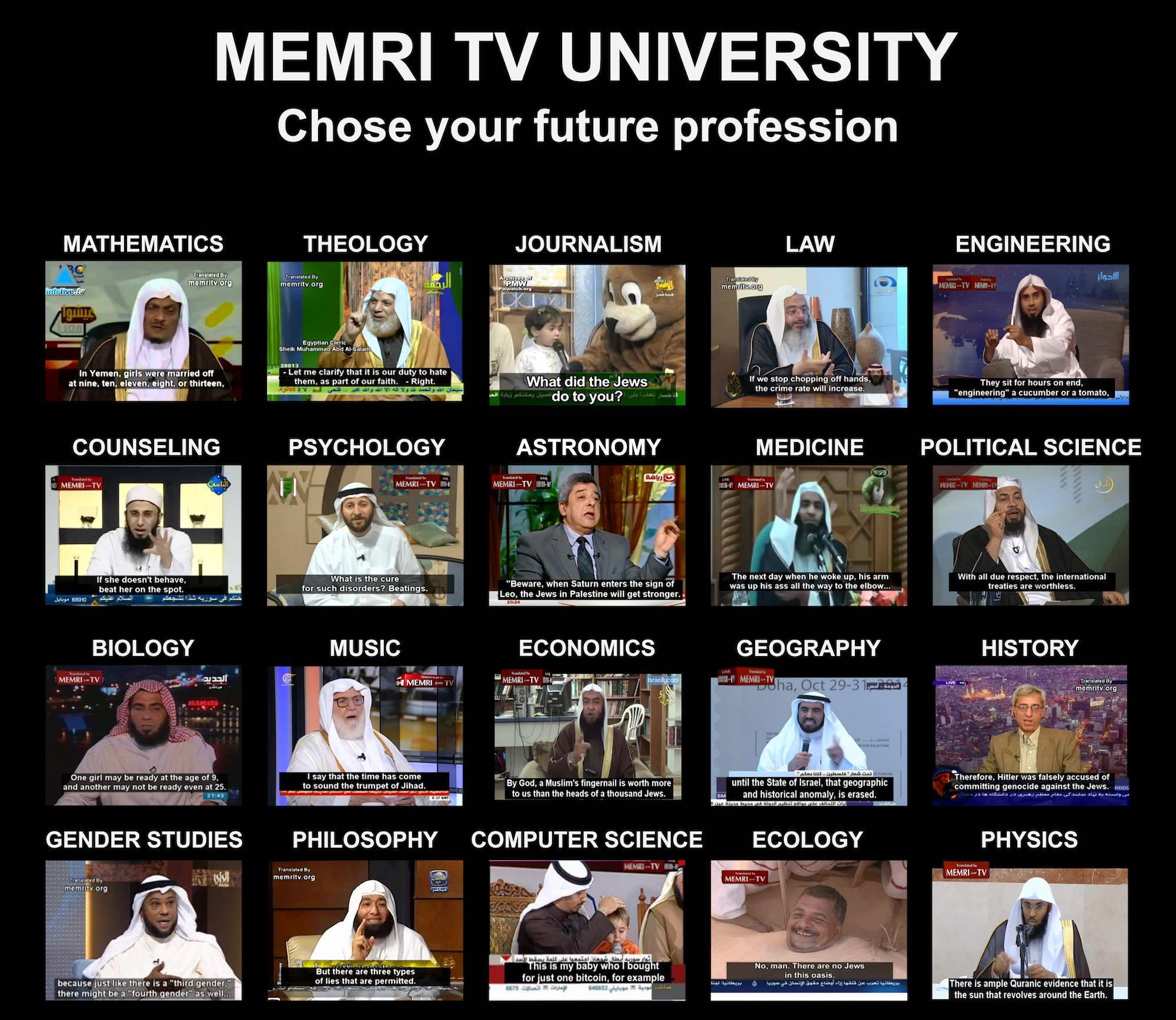 MEMRI TV University 2018 | MEMRI TV | Know Your Meme