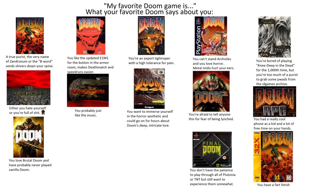 What your favourite Doom says about you   Doom   Know Your Meme