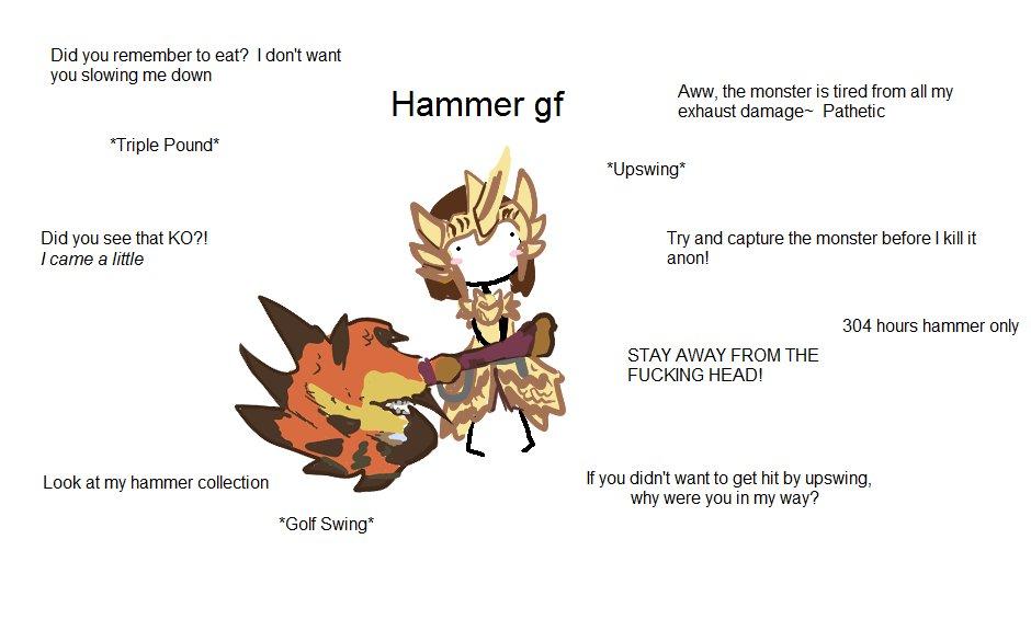 monster hunter world iceborne memes