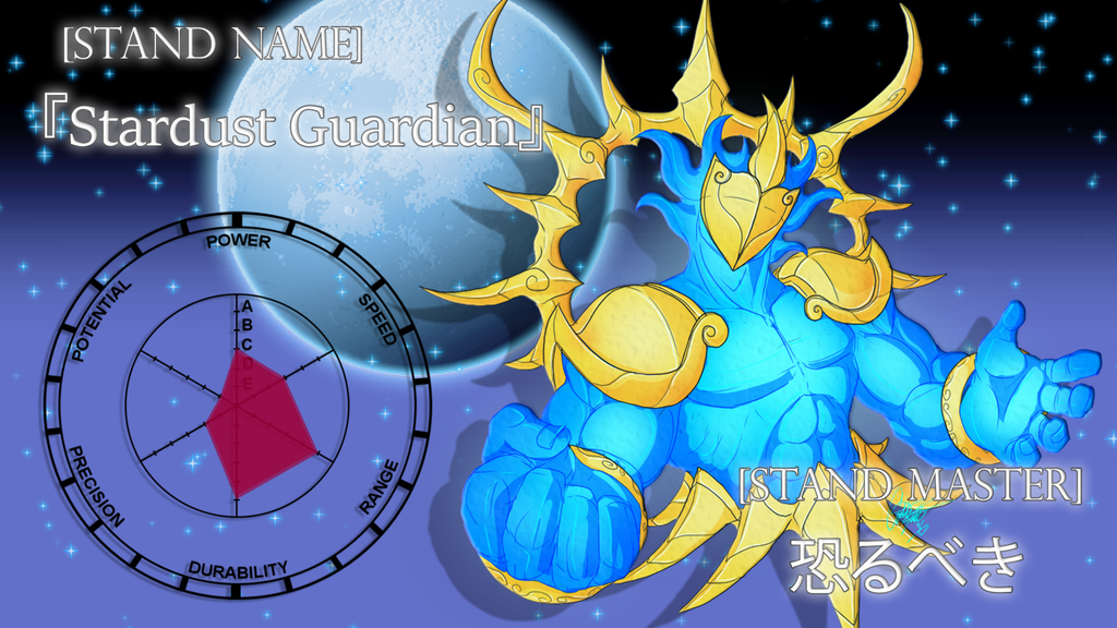 Stardust Guardian Stand | Terraria | Know Your Meme