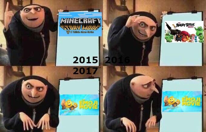 The Emoji Movie   Gru's Plan   Know Your Meme