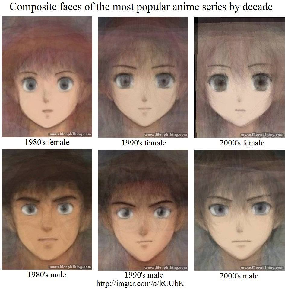 Image result for average anime face
