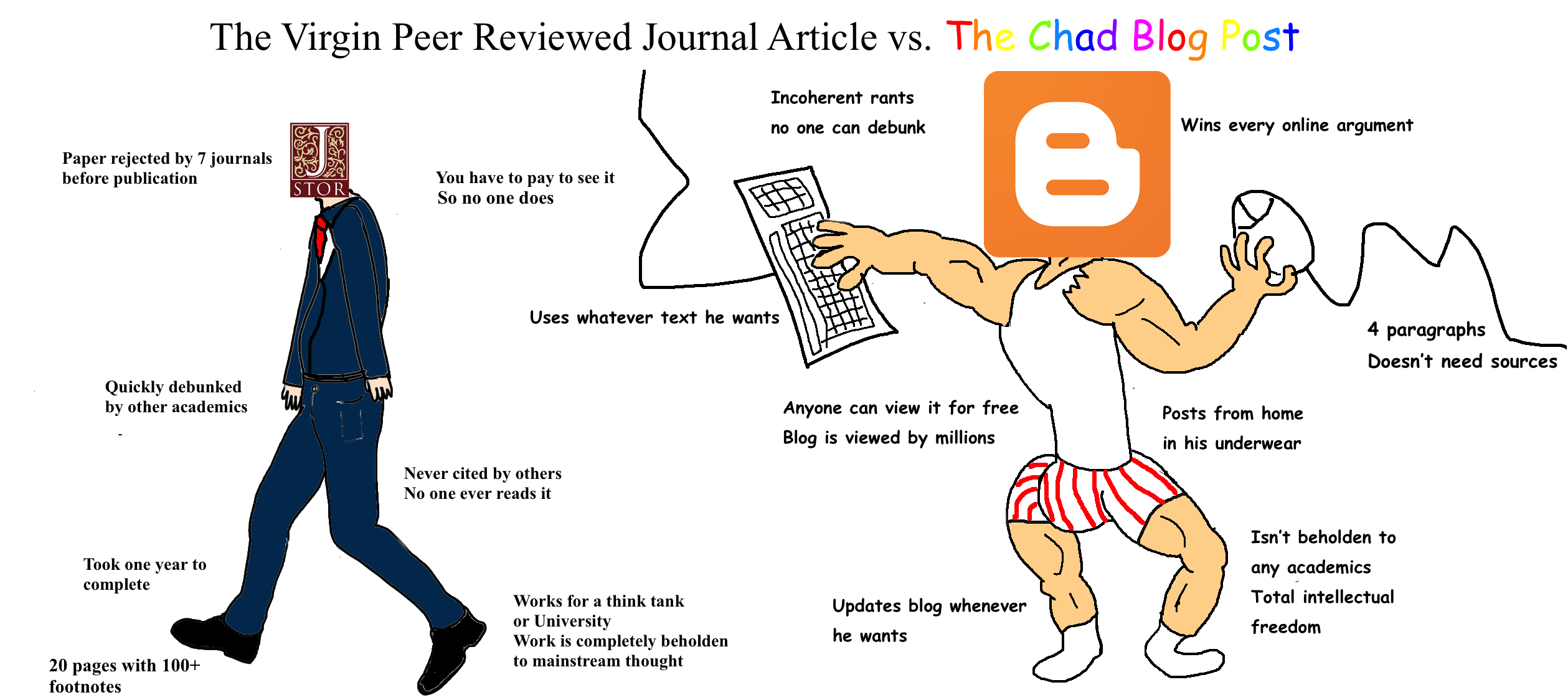 Image result for virgin peer reviewed