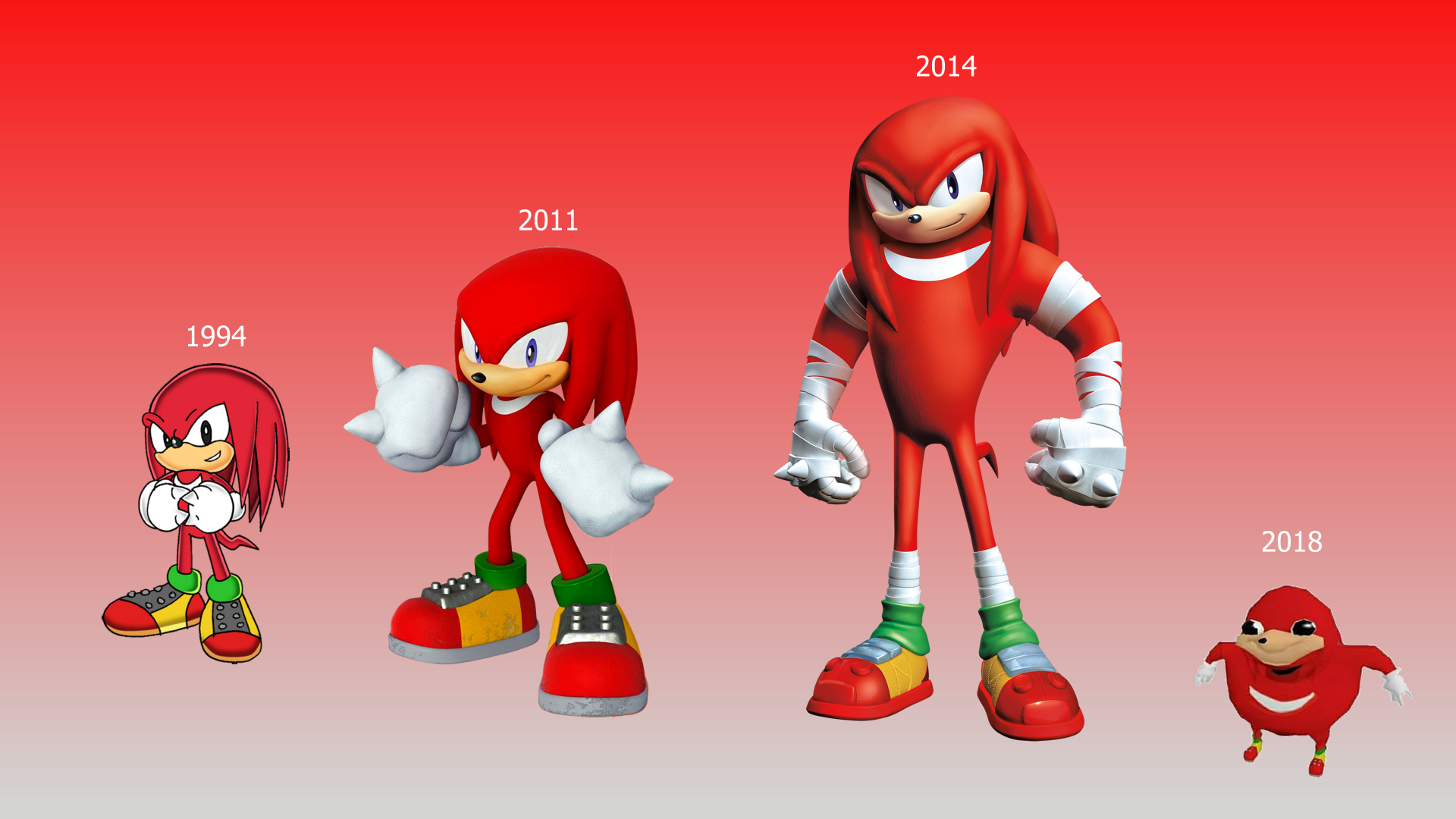 Evolution of Knuckles 1080p Wallpaper