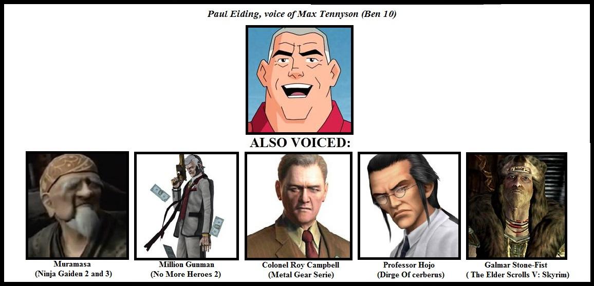 English VA trivia Nº35   Same Voice Actor   Know Your Meme