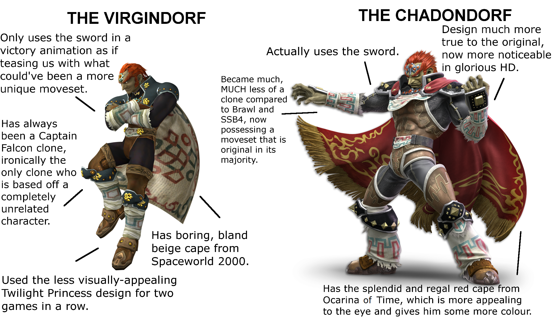 The Virgindorf Vs The Chadondorf Please Be Gentle It S My