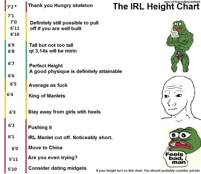 ¿Cuánto mide Ekaterina Lisina? - Altura - Real height 4ea