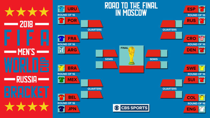 6145d925b World Cup Knockout Bracket | 2018 FIFA World Cup Russia | Know Your Meme