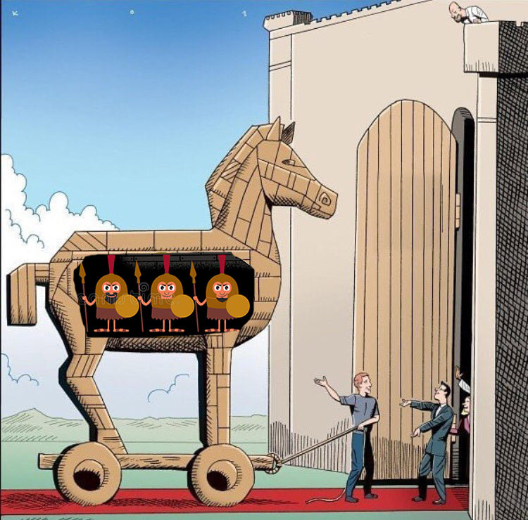 Trojan Horse Template | Trojan Horse Object Labels | Know