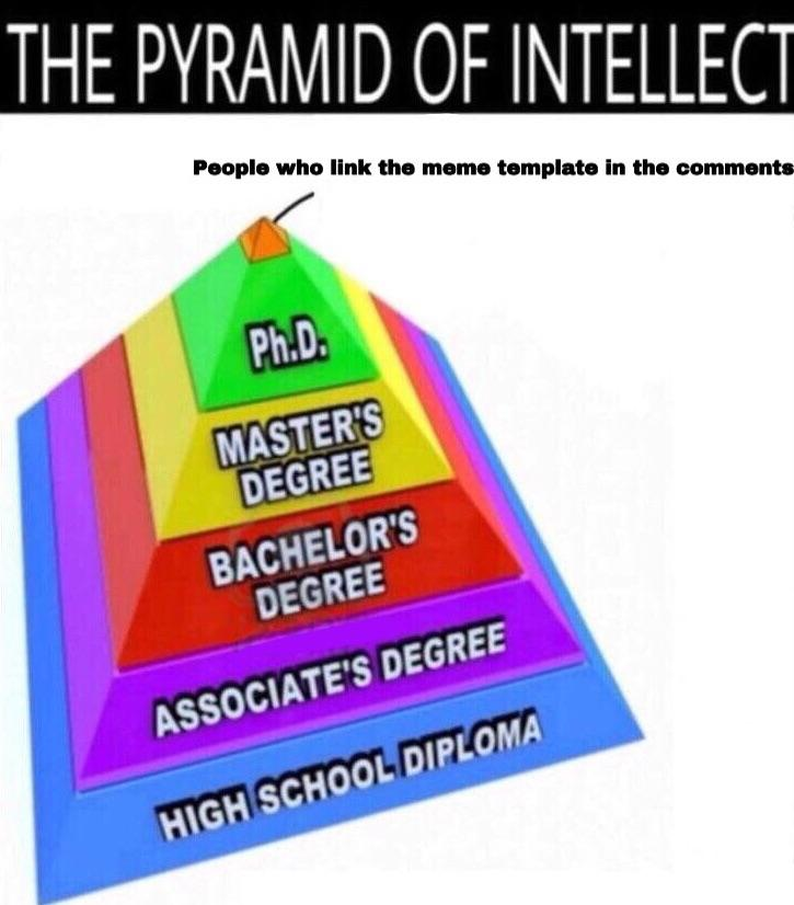 People Who Link The Meme Template The Pyramid Of Intellect Know
