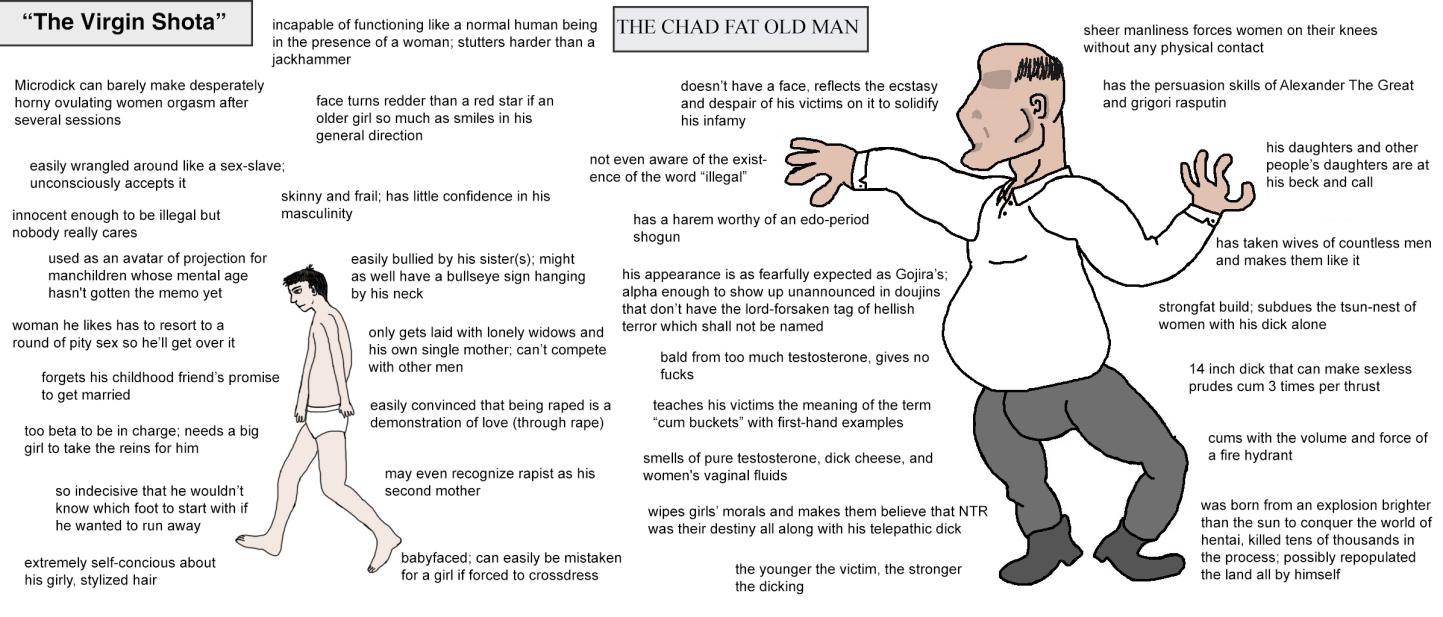 Virgin Shota vs Chad Fat old Man Virgin vs Chad